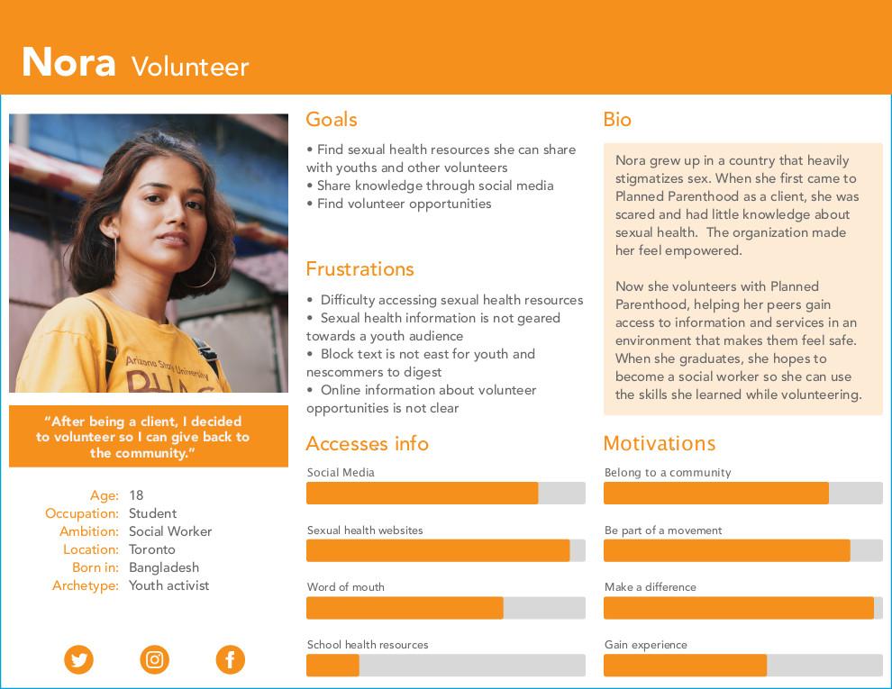 persona Volunteer persona