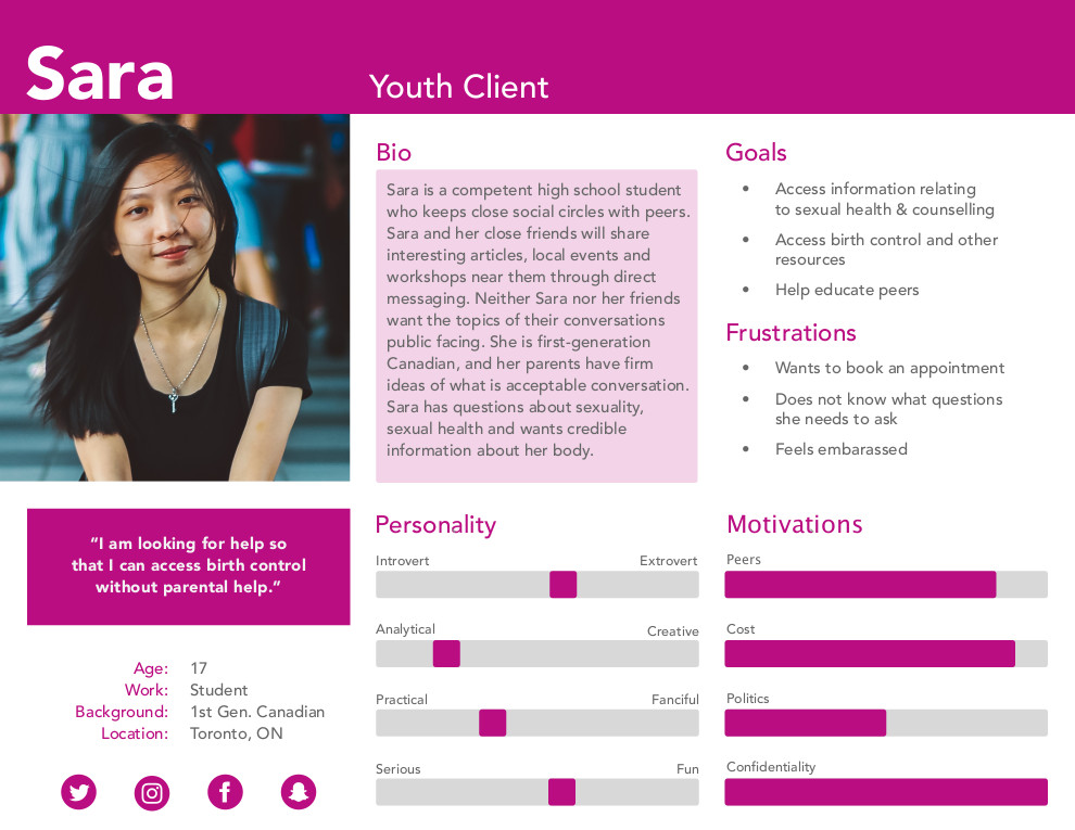persona client-youth_PPT_27.10.18